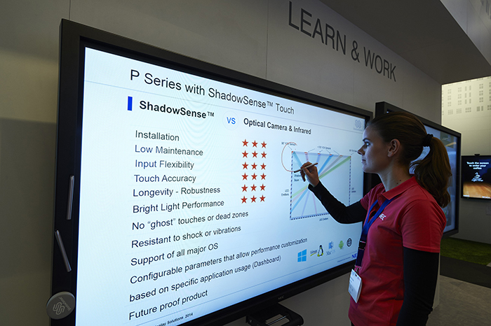 Business Info:What, today, are the most common applications for interactive whiteboards?
